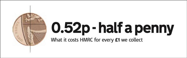 HMRC half a penny